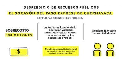 Consecuencia_construccionsincorrupcion-09-1024x516
