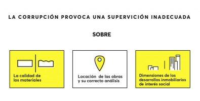 Consecuencia_construccionsincorrupcion-12-1024x516